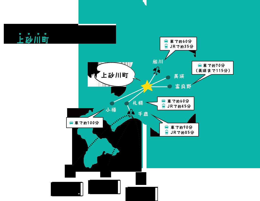 都会にも、観光地にも上砂川町からなら行きやすい。